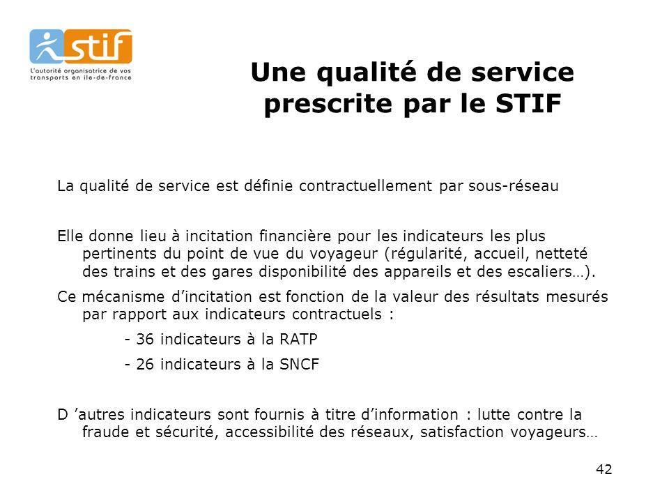 42 Une qualité de service prescrite par le STIF La qualité de service est définie contractuellement par sous-réseau Elle donne lieu à incitation financière pour les indicateurs les plus pertinents du point de vue du voyageur (régularité, accueil, netteté des trains et des gares disponibilité des appareils et des escaliers…).
