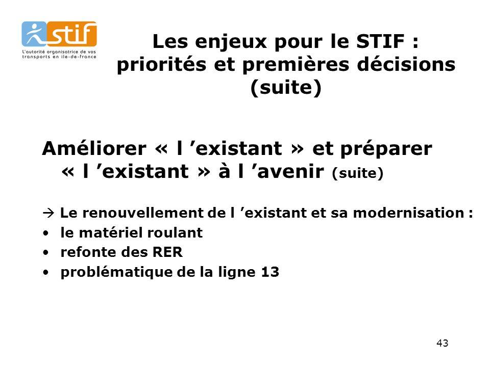 43 Les enjeux pour le STIF : priorités et premières décisions (suite) Améliorer « l existant » et préparer « l existant » à l avenir (suite) Le renouvellement de l existant et sa modernisation : le matériel roulant refonte des RER problématique de la ligne 13