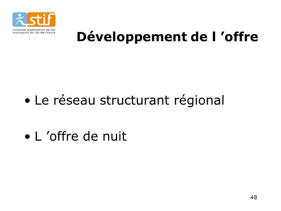 48 Développement de l offre Le réseau structurant régional L offre de nuit
