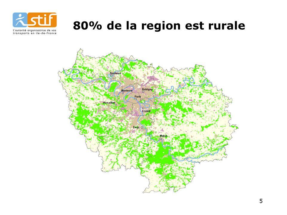 5 80% de la region est rurale