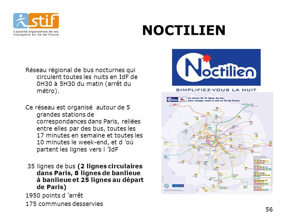 56 NOCTILIEN Réseau régional de bus nocturnes qui circulent toutes les nuits en IdF de 0H30 à 5H30 du matin (arrêt du métro).