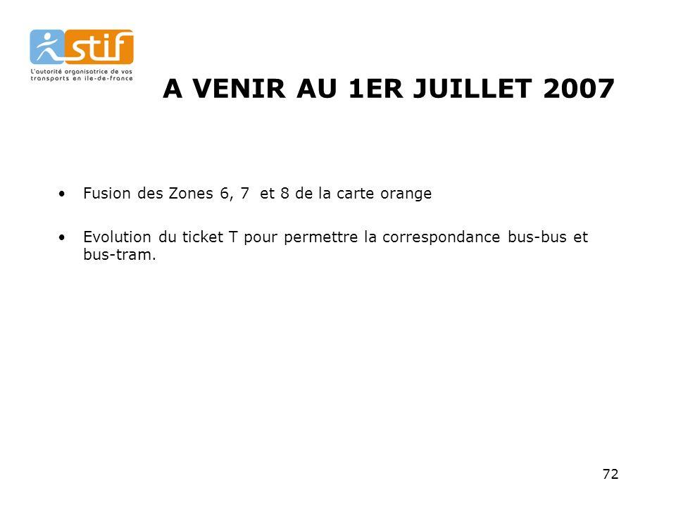 72 A VENIR AU 1ER JUILLET 2007 Fusion des Zones 6, 7 et 8 de la carte orange Evolution du ticket T pour permettre la correspondance bus-bus et bus-tram.