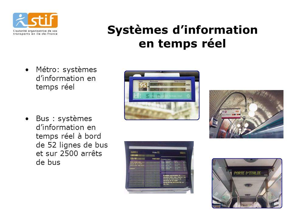 78 Systèmes dinformation en temps réel Métro: systèmes dinformation en temps réel Bus : systèmes dinformation en temps réel à bord de 52 lignes de bus et sur 2500 arrêts de bus