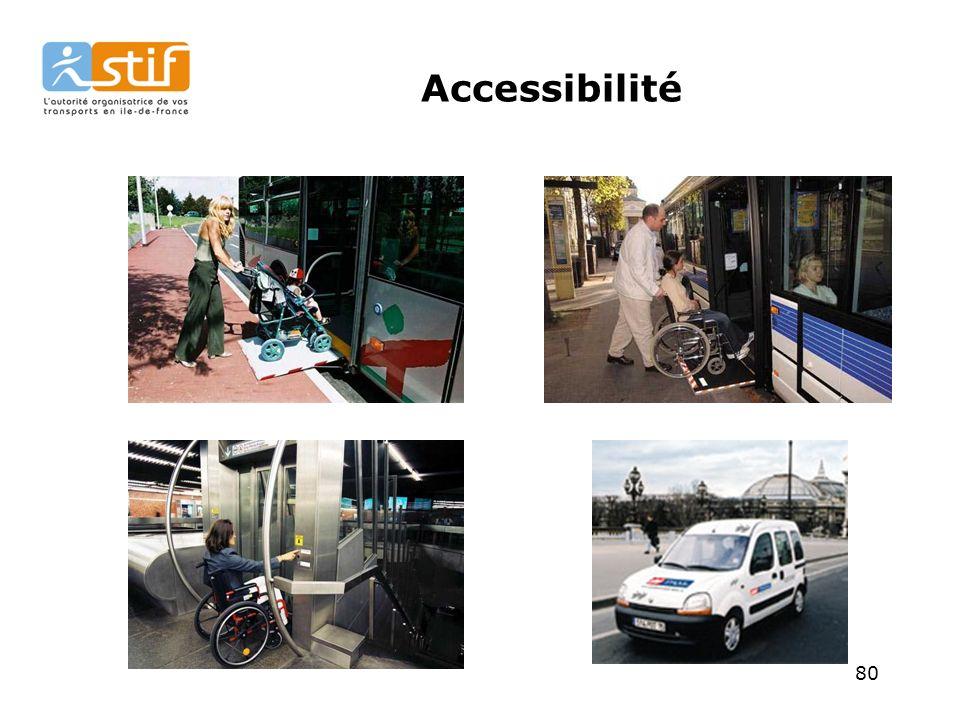 80 Accessibilité