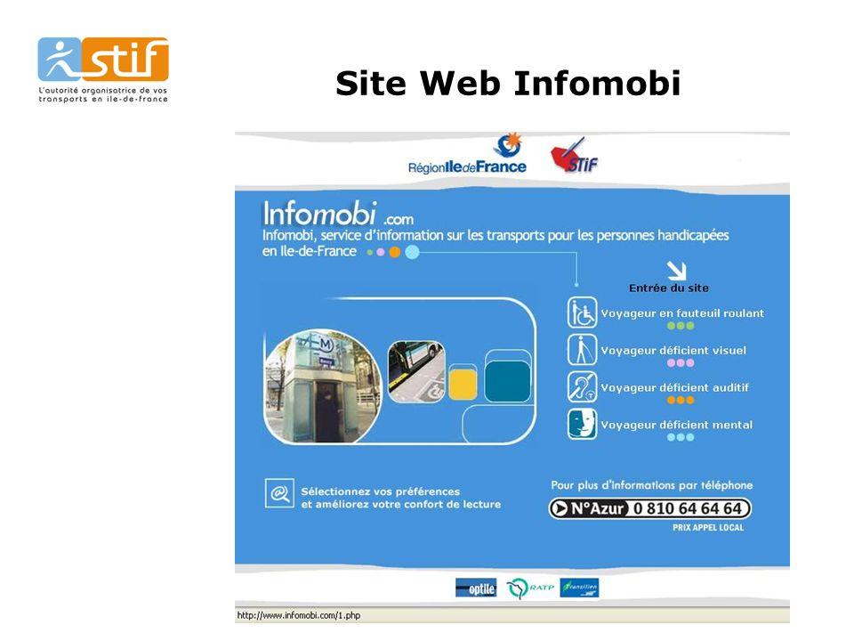 81 Site Web Infomobi