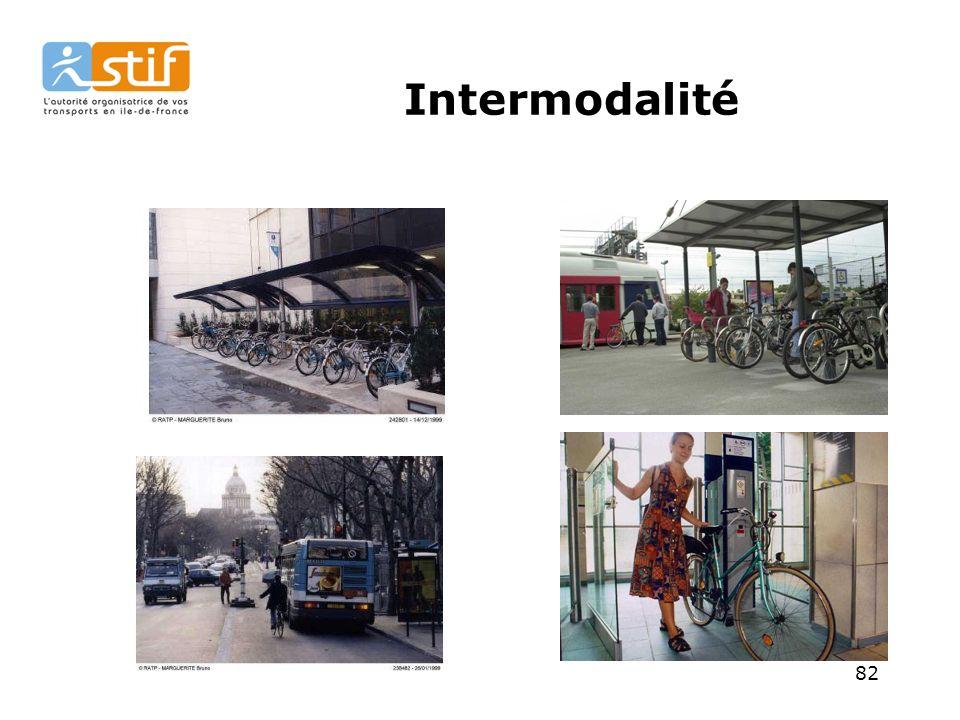 82 Intermodalité