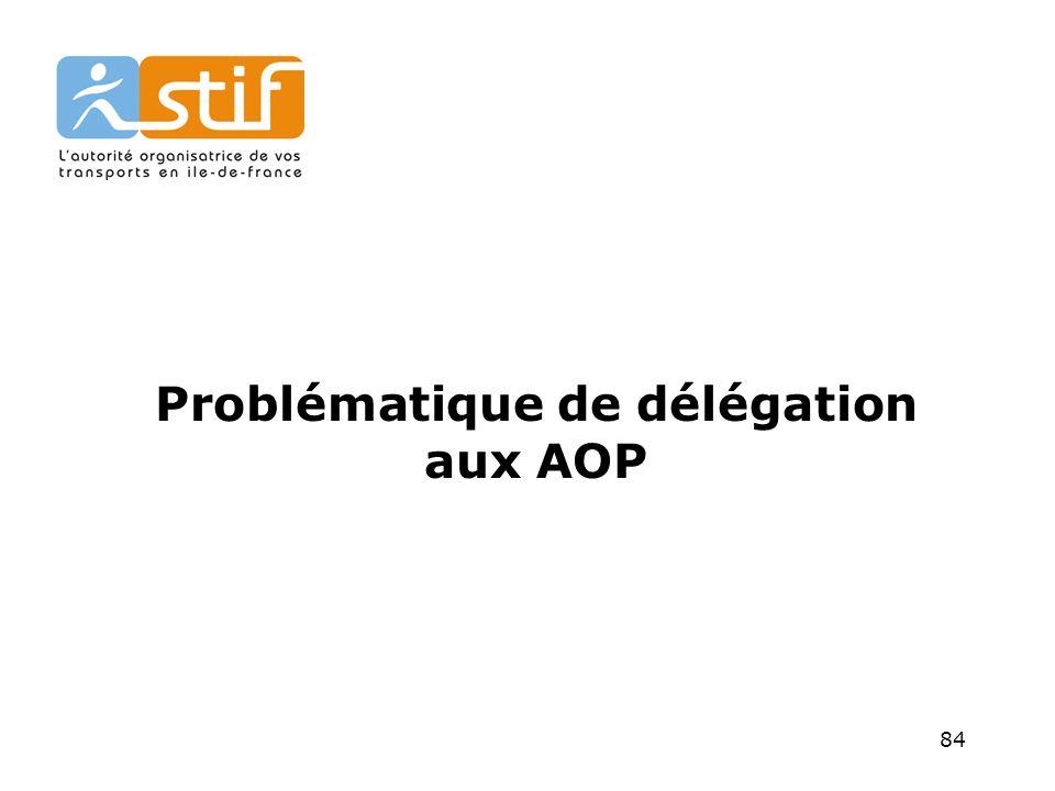 84 Problématique de délégation aux AOP