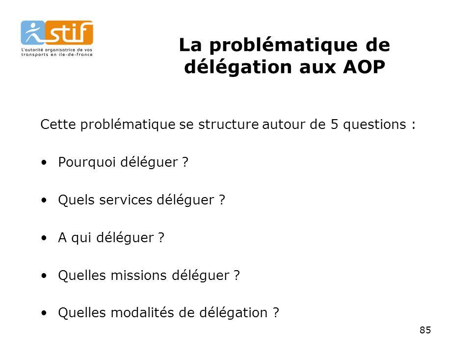 85 La problématique de délégation aux AOP Cette problématique se structure autour de 5 questions : Pourquoi déléguer .