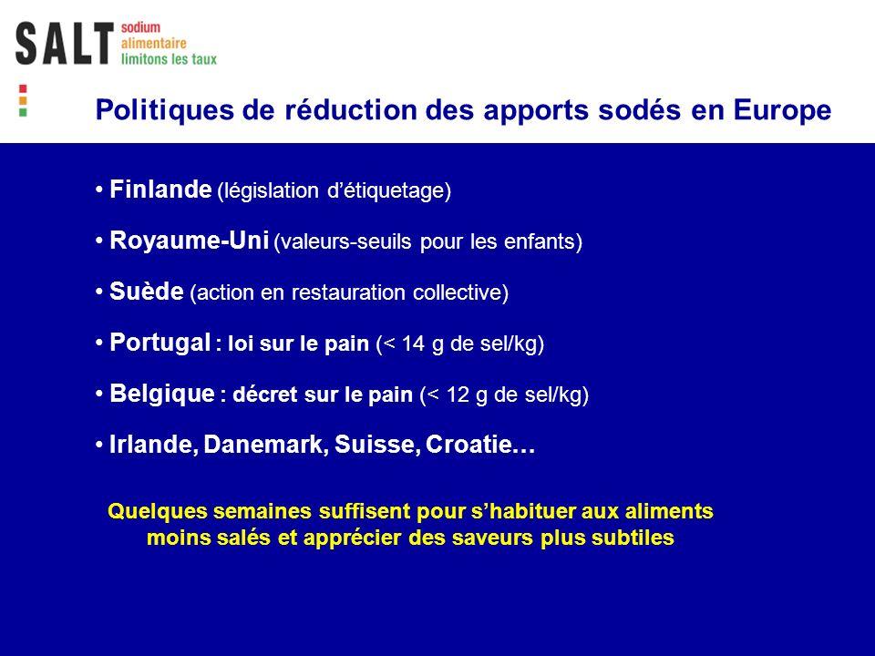 Finlande (législation détiquetage) Royaume-Uni (valeurs-seuils pour les enfants) Suède (action en restauration collective) Portugal : loi sur le pain