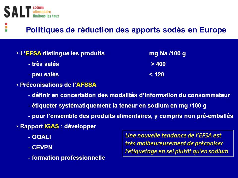 LEFSA distingue les produits mg Na /100 g - très salés > 400 - peu salés < 120 Préconisations de lAFSSA - définir en concertation des modalités dinfor