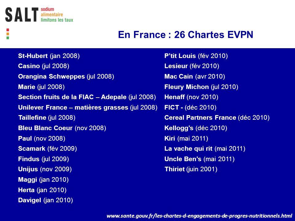 En France : 26 Chartes EVPN St-Hubert (jan 2008) Casino (jul 2008) Orangina Schweppes (jul 2008) Marie (jul 2008) Section fruits de la FIAC – Adepale