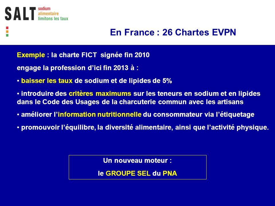Exemple : la charte FICT signée fin 2010 engage la profession dici fin 2013 à : baisser les taux de sodium et de lipides de 5% introduire des critères