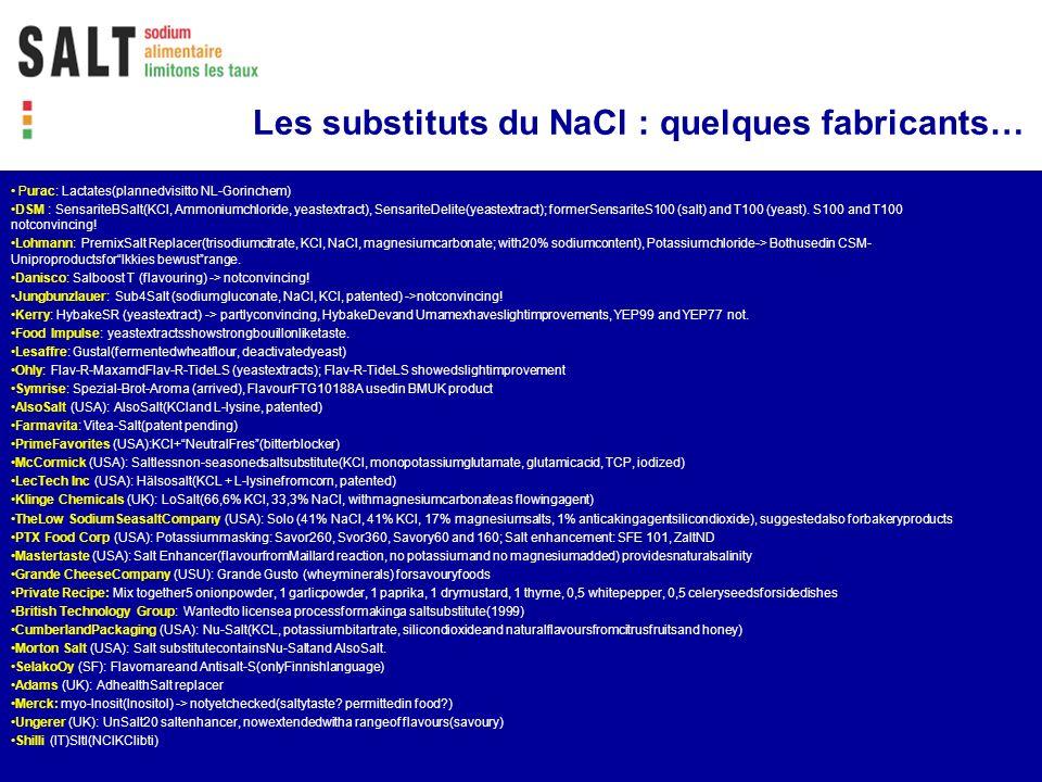 Purac: Lactates(plannedvisitto NL-Gorinchem) DSM : SensariteBSalt(KCl, Ammoniumchloride, yeastextract), SensariteDelite(yeastextract); formerSensarite