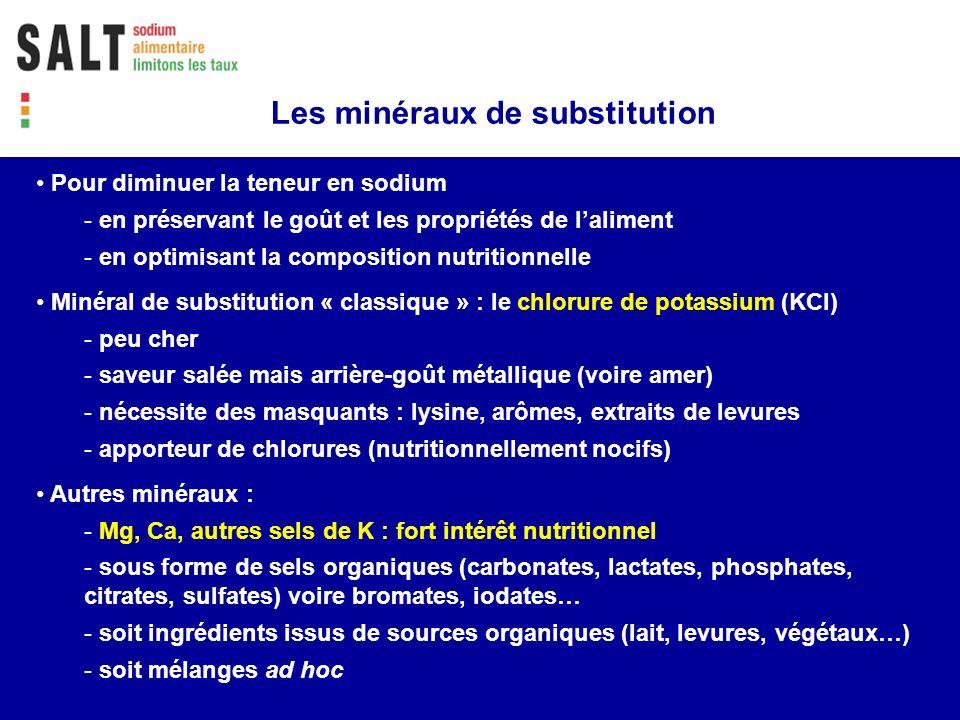 Pour diminuer la teneur en sodium - en préservant le goût et les propriétés de laliment - en optimisant la composition nutritionnelle Minéral de subst