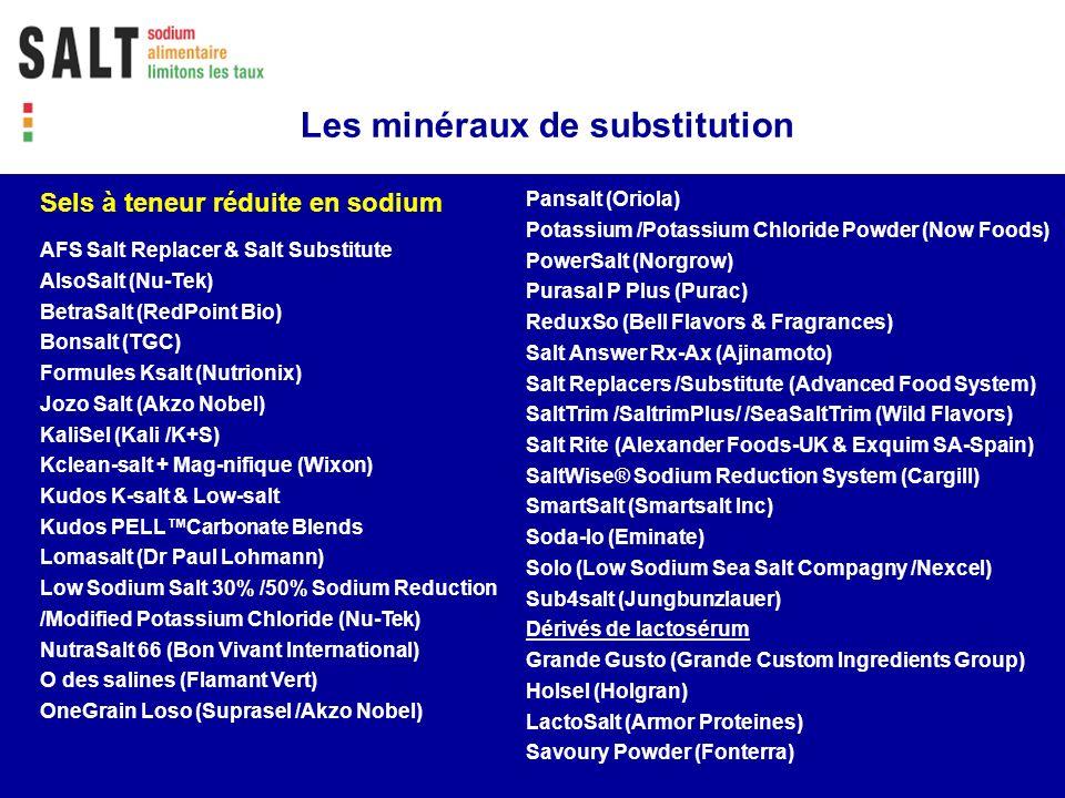 Sels à teneur réduite en sodium AFS Salt Replacer & Salt Substitute AlsoSalt (Nu-Tek) BetraSalt (RedPoint Bio) Bonsalt (TGC) Formules Ksalt (Nutrionix