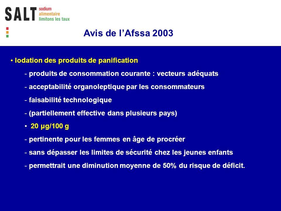 Iodation des produits de panification - produits de consommation courante : vecteurs adéquats - acceptabilité organoleptique par les consommateurs - f