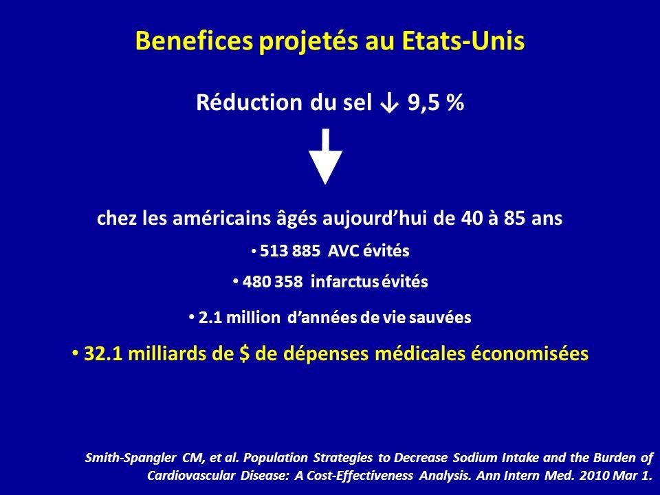 Le Groupe SALT : membres Pr Michel Krempf (Nutrition et endocrinologie, CHU Nantes) – Président Pr Albert Mimran (Cardiologue, Montpellier).