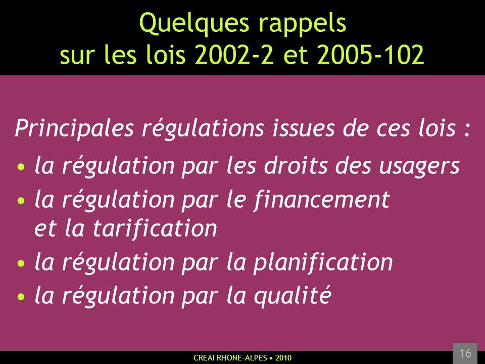 CREAI RHONE-ALPES 2010 16 Quelques rappels sur les lois 2002-2 et 2005-102 Principales régulations issues de ces lois : la régulation par les droits d