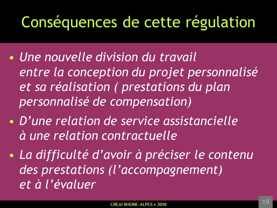 CREAI RHONE-ALPES 2010 19 Conséquences de cette régulation Une nouvelle division du travail entre la conception du projet personnalisé et sa réalisati