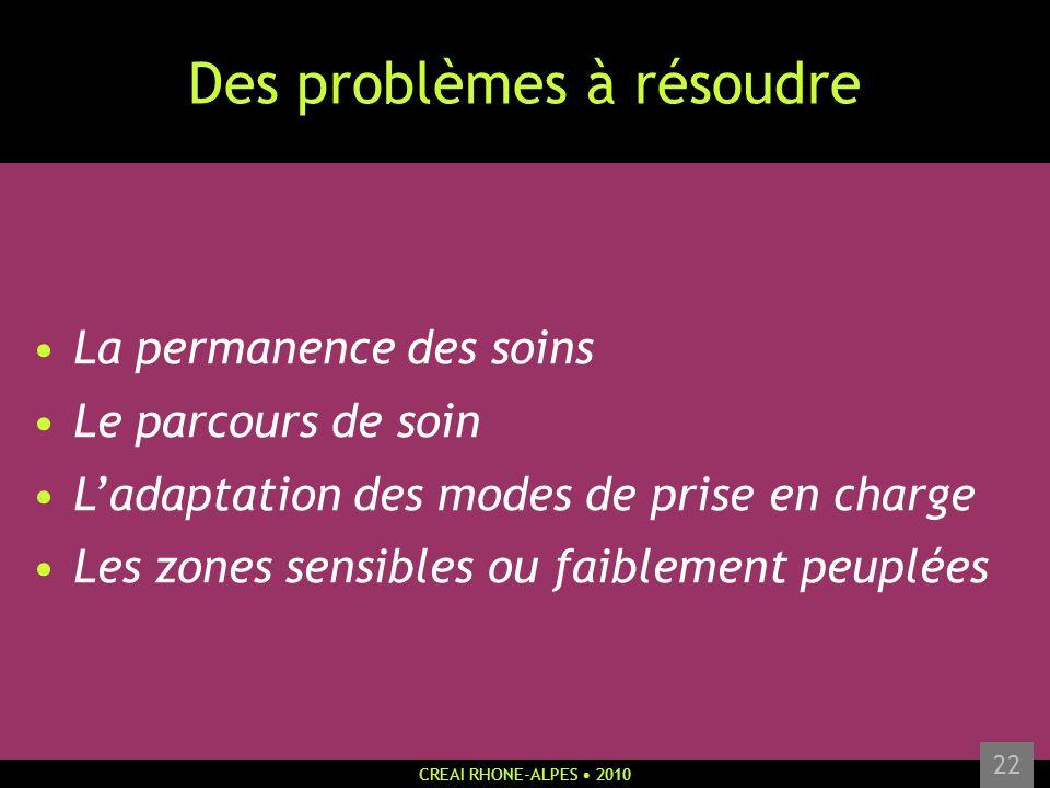 CREAI RHONE-ALPES 2010 22 Des problèmes à résoudre La permanence des soins Le parcours de soin Ladaptation des modes de prise en charge Les zones sens