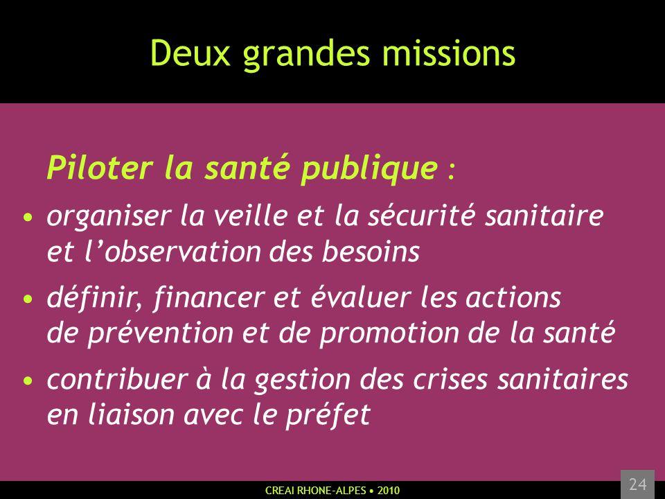 CREAI RHONE-ALPES 2010 24 Deux grandes missions Piloter la santé publique : organiser la veille et la sécurité sanitaire et lobservation des besoins d