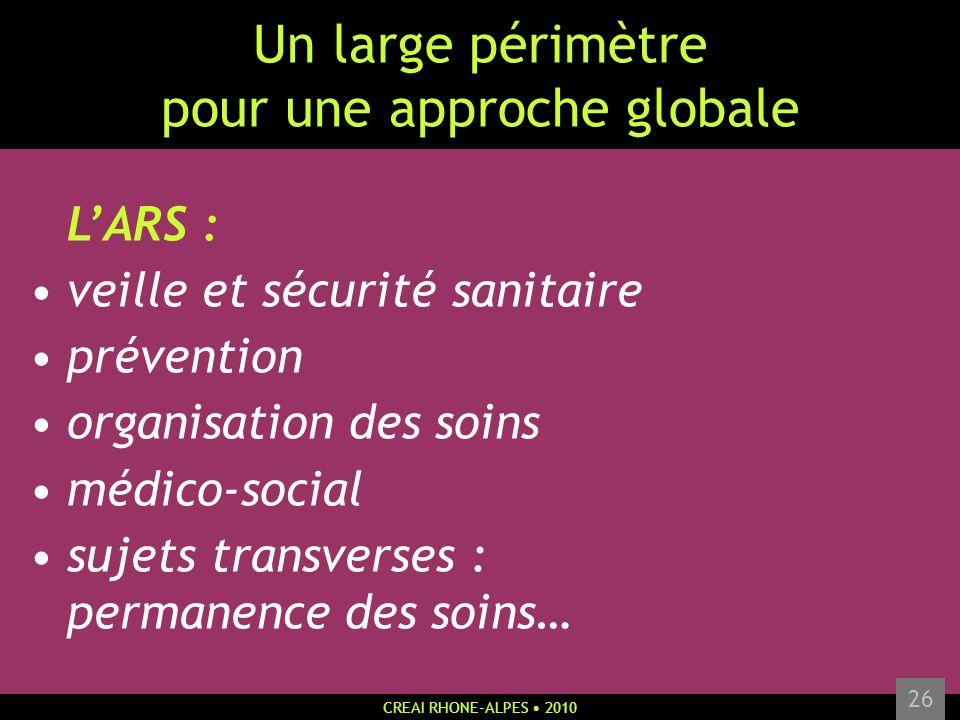 CREAI RHONE-ALPES 2010 26 Un large périmètre pour une approche globale LARS : veille et sécurité sanitaire prévention organisation des soins médico-so