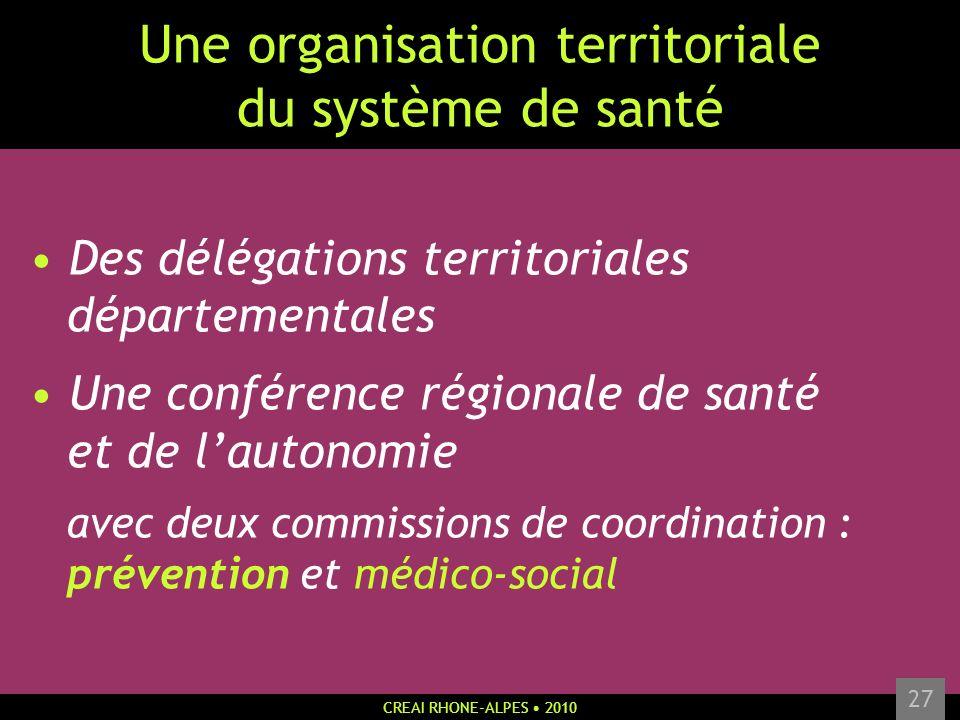 CREAI RHONE-ALPES 2010 27 Une organisation territoriale du système de santé Des délégations territoriales départementales Une conférence régionale de