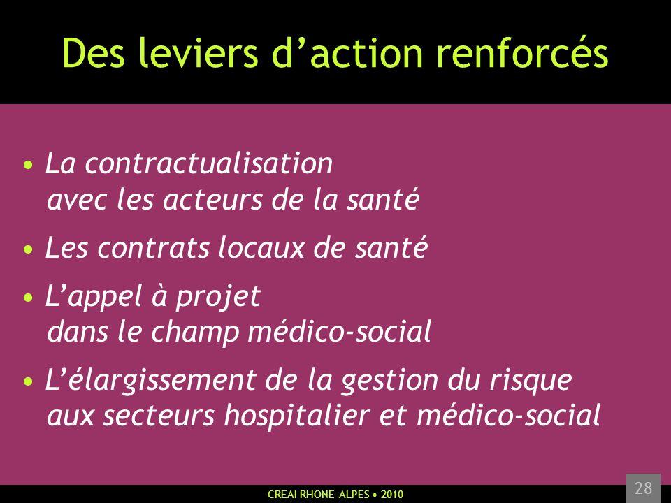 CREAI RHONE-ALPES 2010 28 Des leviers daction renforcés La contractualisation avec les acteurs de la santé Les contrats locaux de santé Lappel à proje