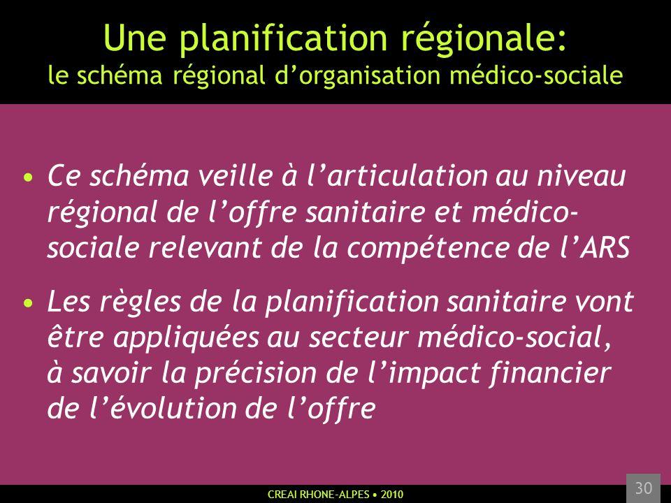 CREAI RHONE-ALPES 2010 30 Une planification régionale: le schéma régional dorganisation médico-sociale Ce schéma veille à larticulation au niveau régi