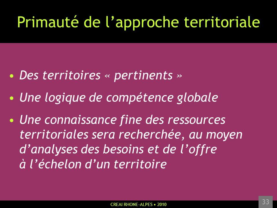 CREAI RHONE-ALPES 2010 33 Primauté de lapproche territoriale Des territoires « pertinents » Une logique de compétence globale Une connaissance fine de