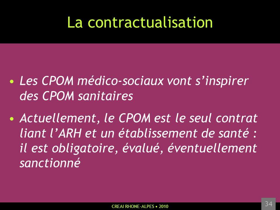 CREAI RHONE-ALPES 2010 34 La contractualisation Les CPOM médico-sociaux vont sinspirer des CPOM sanitaires Actuellement, le CPOM est le seul contrat l