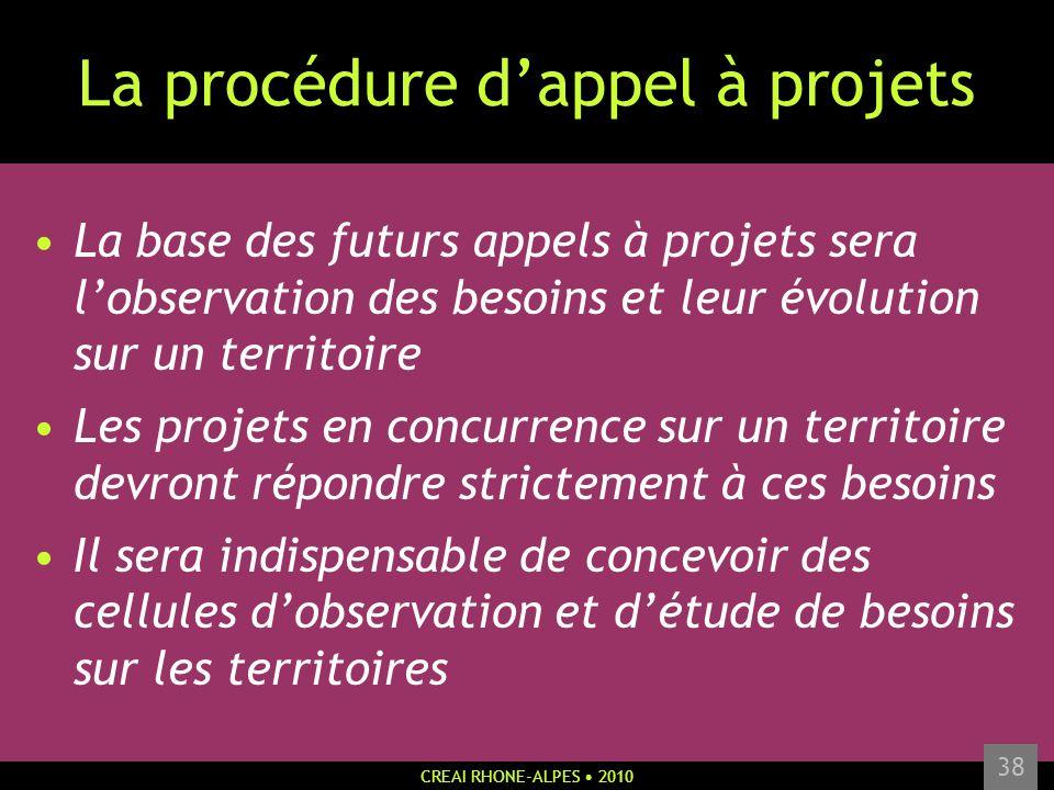 CREAI RHONE-ALPES 2010 38 La procédure dappel à projets La base des futurs appels à projets sera lobservation des besoins et leur évolution sur un ter
