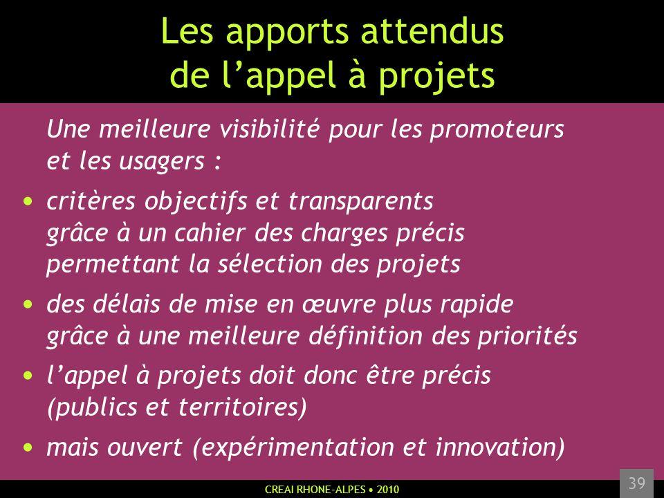 CREAI RHONE-ALPES 2010 39 Les apports attendus de lappel à projets Une meilleure visibilité pour les promoteurs et les usagers : critères objectifs et
