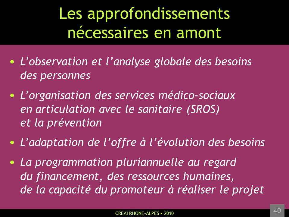CREAI RHONE-ALPES 2010 40 Les approfondissements nécessaires en amont Lobservation et lanalyse globale des besoins des personnes Lorganisation des ser
