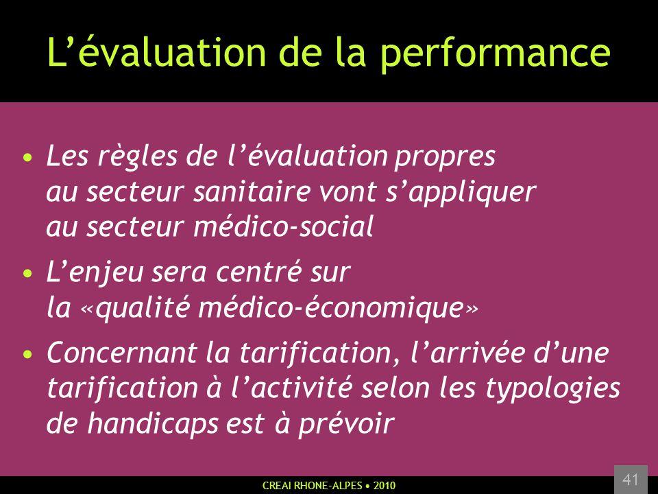 CREAI RHONE-ALPES 2010 41 Lévaluation de la performance Les règles de lévaluation propres au secteur sanitaire vont sappliquer au secteur médico-socia
