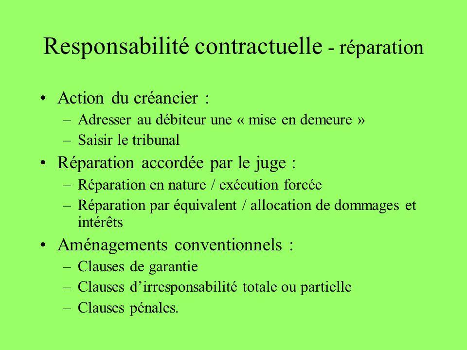Responsabilité contractuelle - réparation Action du créancier : –Adresser au débiteur une « mise en demeure » –Saisir le tribunal Réparation accordée
