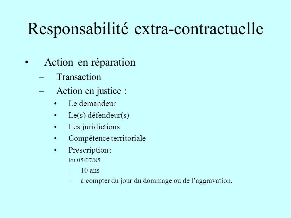 Responsabilité extra-contractuelle Action en réparation –Transaction –Action en justice : Le demandeur Le(s) défendeur(s) Les juridictions Compétence
