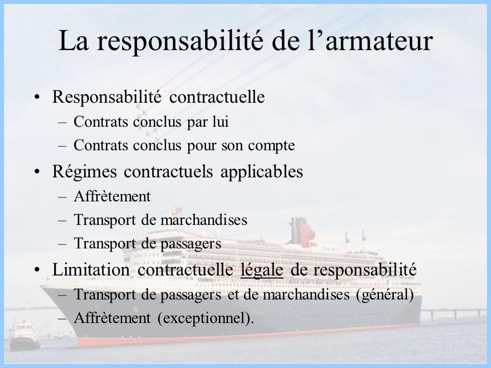 La responsabilité de larmateur Responsabilité contractuelle –Contrats conclus par lui –Contrats conclus pour son compte Régimes contractuels applicabl