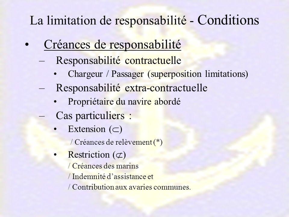 La limitation de responsabilité - Conditions Créances de responsabilité –Responsabilité contractuelle Chargeur / Passager (superposition limitations)