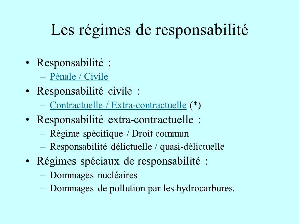 Les régimes de responsabilité Responsabilité : –Pénale / CivilePénale / Civile Responsabilité civile : –Contractuelle / Extra-contractuelle (*)Contrac