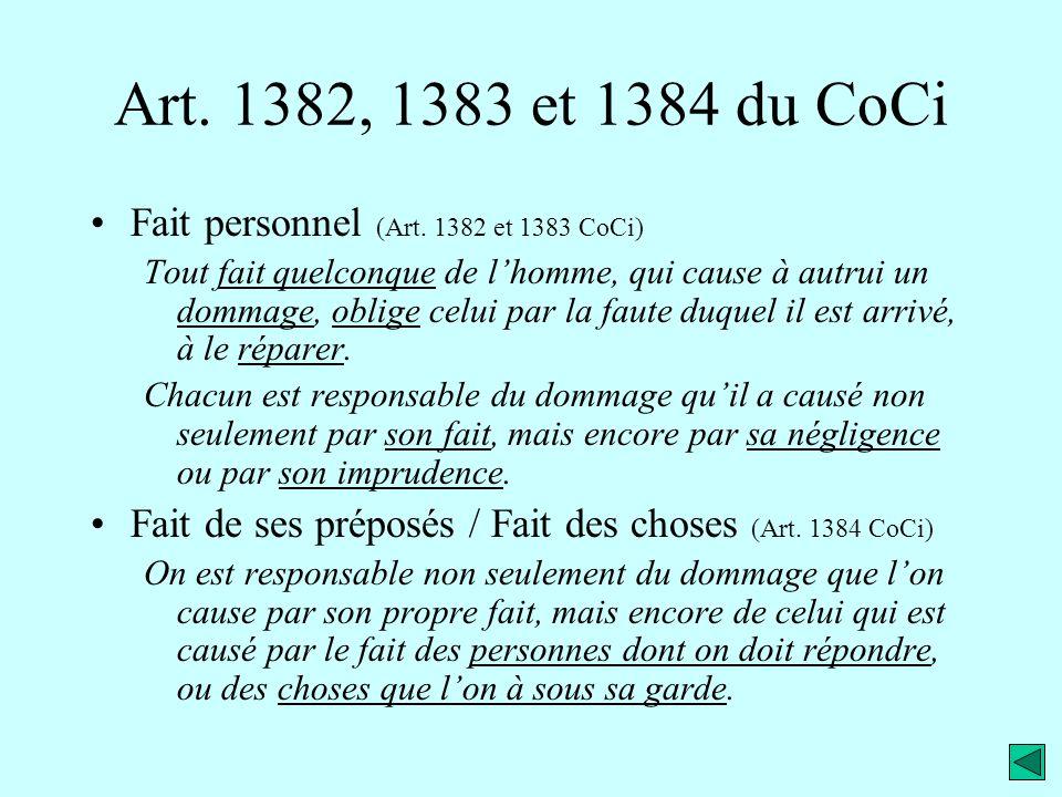 Art. 1382, 1383 et 1384 du CoCi Fait personnel (Art. 1382 et 1383 CoCi) Tout fait quelconque de lhomme, qui cause à autrui un dommage, oblige celui pa