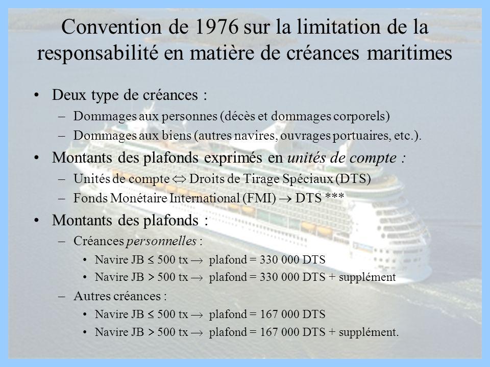 Convention de 1976 sur la limitation de la responsabilité en matière de créances maritimes Deux type de créances : –Dommages aux personnes (décès et d