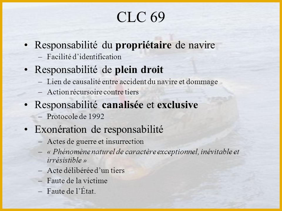 CLC 69 Responsabilité du propriétaire de navire –Facilité didentification Responsabilité de plein droit –Lien de causalité entre accident du navire et