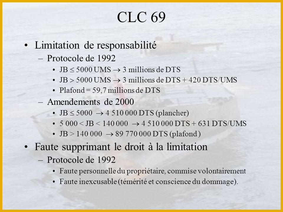 CLC 69 Limitation de responsabilité –Protocole de 1992 JB 5000 UMS 3 millions de DTS JB 5000 UMS 3 millions de DTS + 420 DTS/UMS Plafond = 59,7 millio
