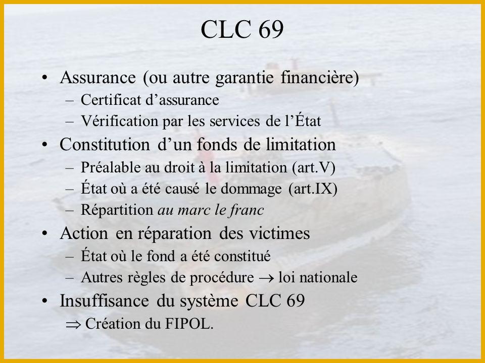 CLC 69 Assurance (ou autre garantie financière) –Certificat dassurance –Vérification par les services de lÉtat Constitution dun fonds de limitation –P