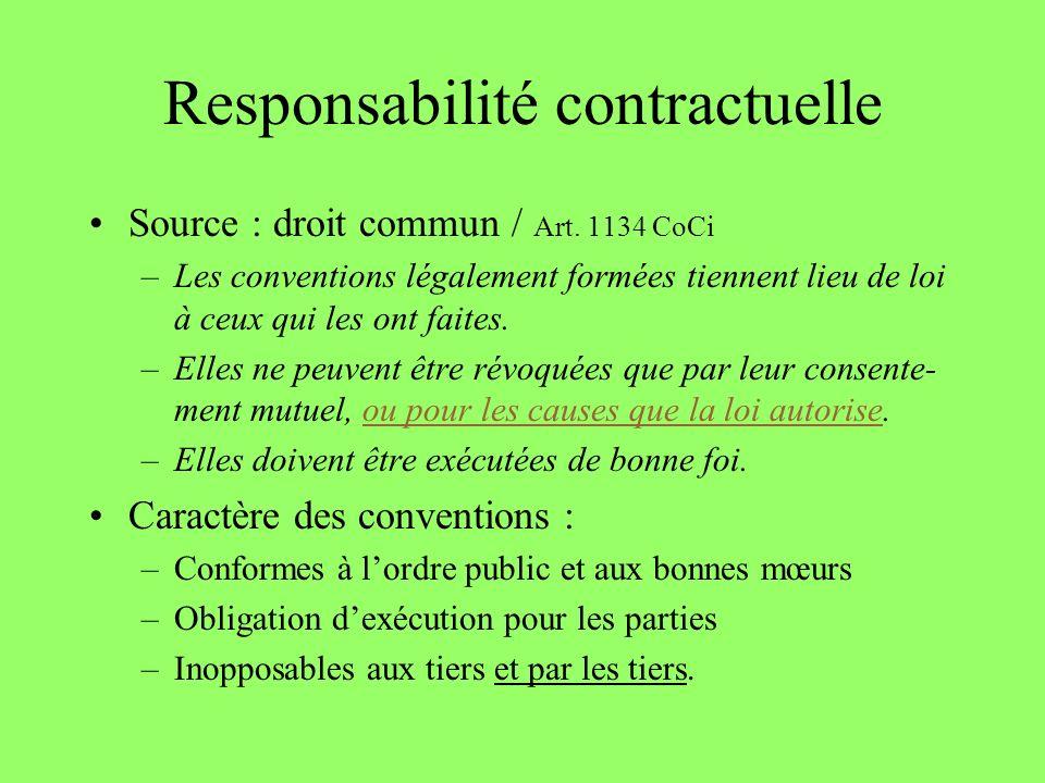 Responsabilité contractuelle Source : droit commun / Art. 1134 CoCi –Les conventions légalement formées tiennent lieu de loi à ceux qui les ont faites