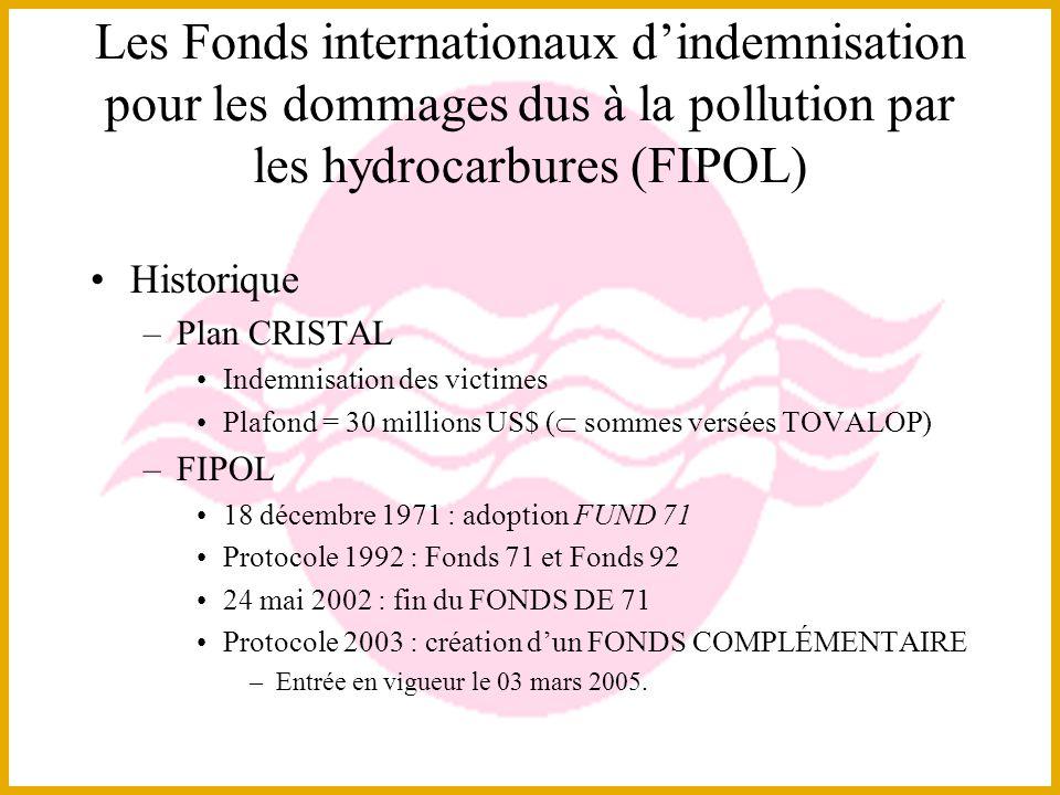 Les Fonds internationaux dindemnisation pour les dommages dus à la pollution par les hydrocarbures (FIPOL) Historique –Plan CRISTAL Indemnisation des