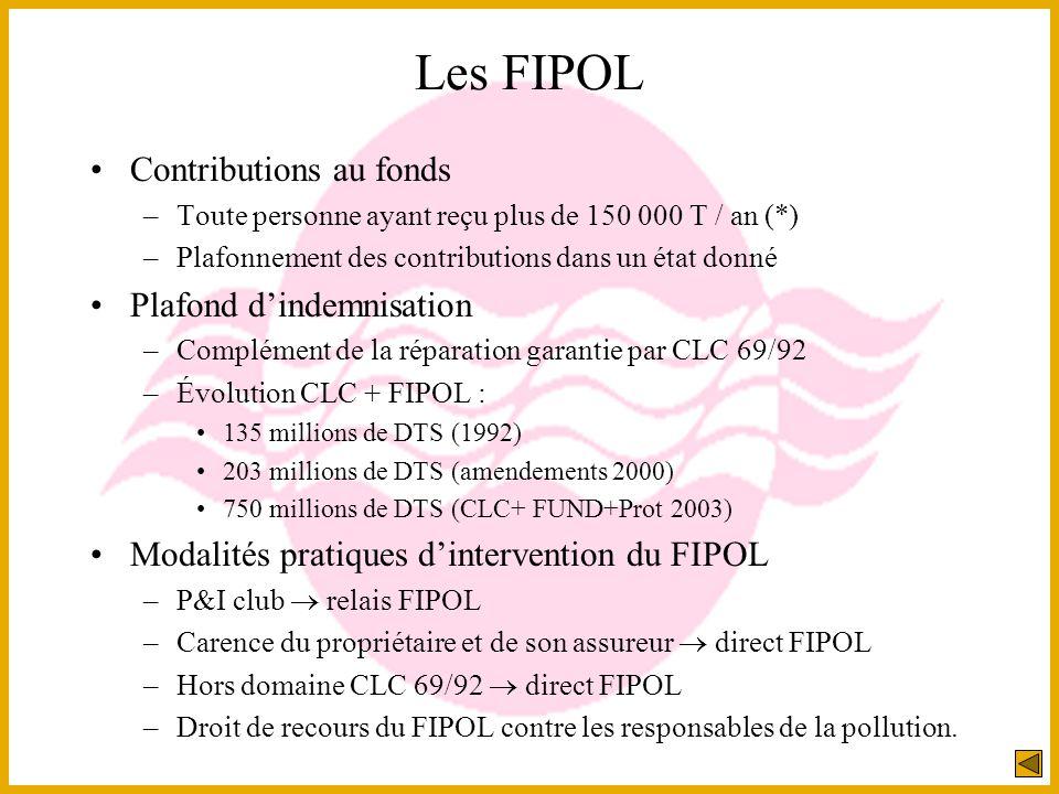 Les FIPOL Contributions au fonds –Toute personne ayant reçu plus de 150 000 T / an (*) –Plafonnement des contributions dans un état donné Plafond dind