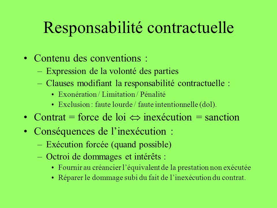 Responsabilité contractuelle Contenu des conventions : –Expression de la volonté des parties –Clauses modifiant la responsabilité contractuelle : Exon