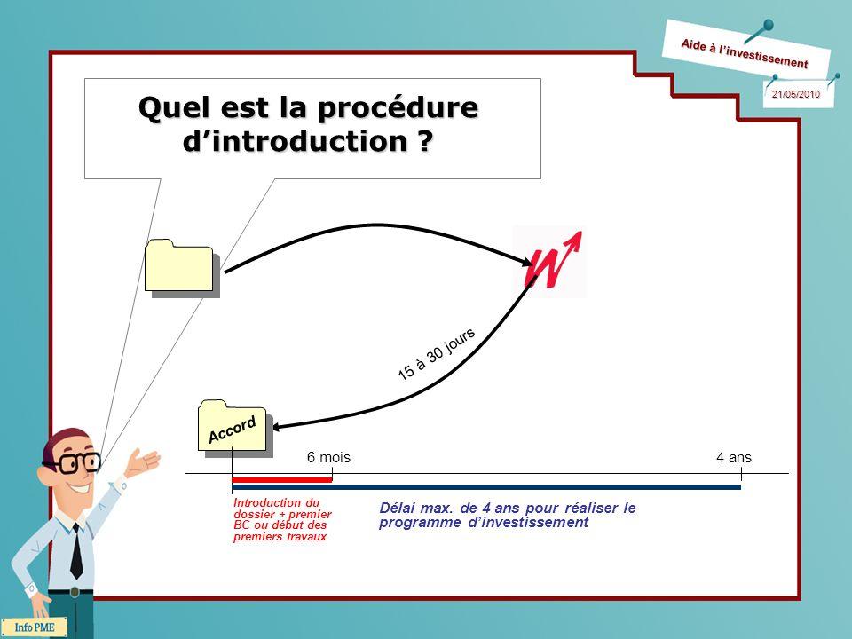 Aide à linvestissement 21/05/2010 Quel est la procédure dintroduction ? Accord 6 mois Introduction du dossier + premier BC ou début des premiers trava